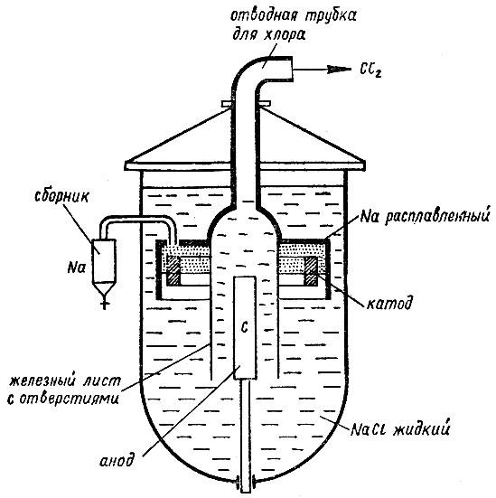 Схема электролитического