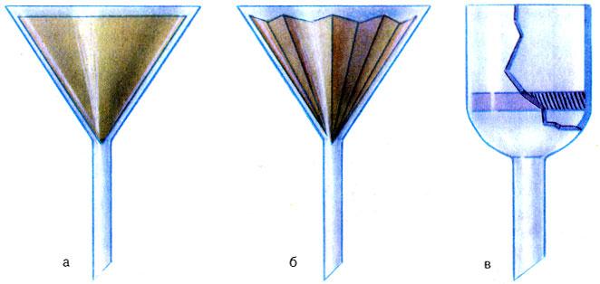 Как сделать фильтр для воды из бумаги