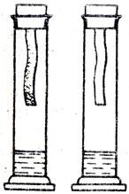 Рис. 67. Влияние влаги на отбеливающее свойство хлора