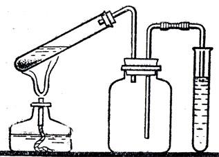 Рис. 68. Получение малых количеств соляной кислоты взаимодействием хлорида натрия с серной кислотой