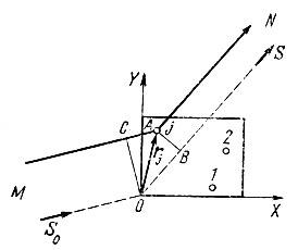 144определение параметров элементарной ячейки кристалла