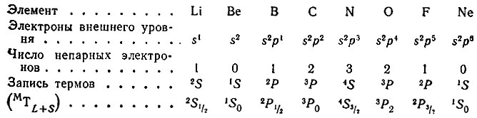 Список произведений  beethovenru