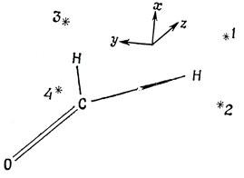 Рис. 8.1. Точки, эквивалентные по отношению к ядрам молекулы формальдегида. Точки с номерами 1 и 3 расположены над плоскостью молекулы, а с номерами 2 и 4 - под ней