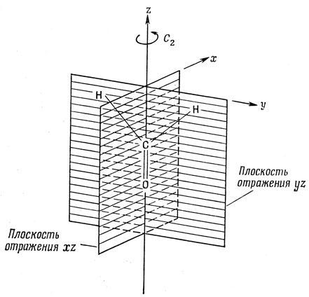 Рис. 8.2. Операции симметрии молекулы формальдегида