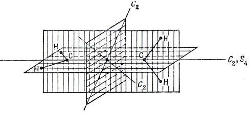 Рис. 8.4. Операции симметрии для молекулы аллена, имеющей группу симметрии D2d