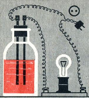 Рис. 1. Прибор для испытания электропроводности жидкостей