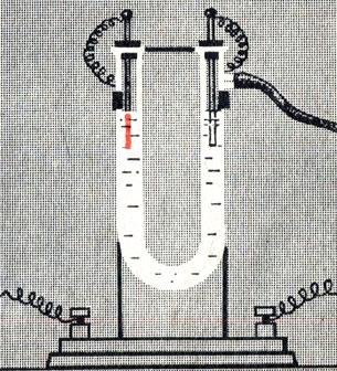 Рис. 5. Прибор для электролиза
