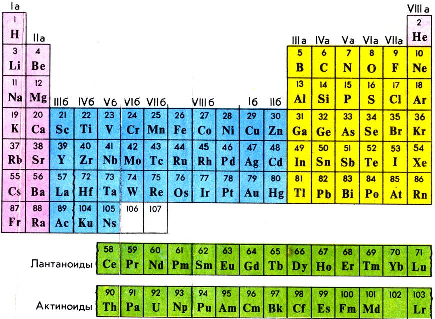 системы элементов